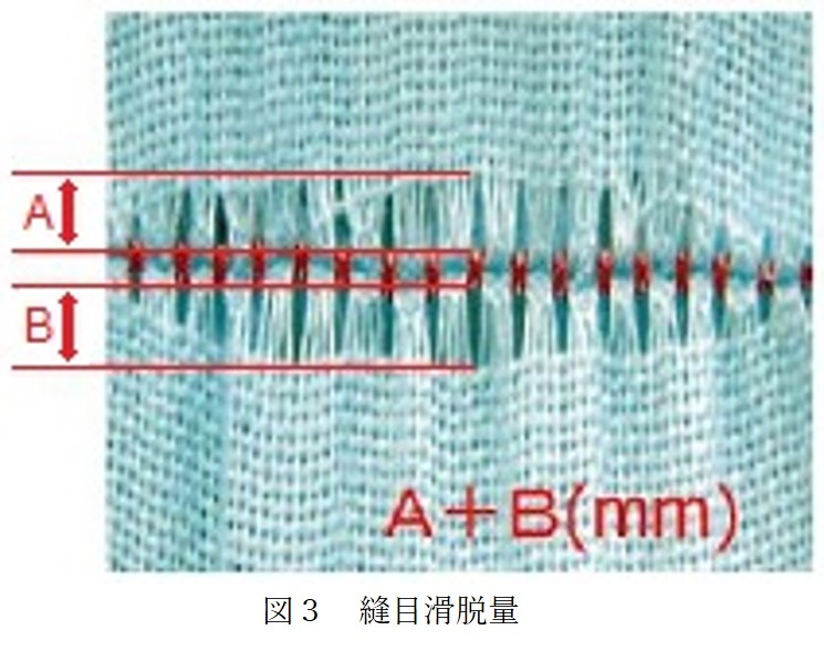 【授業紹介】生活材料学、繊維学実験