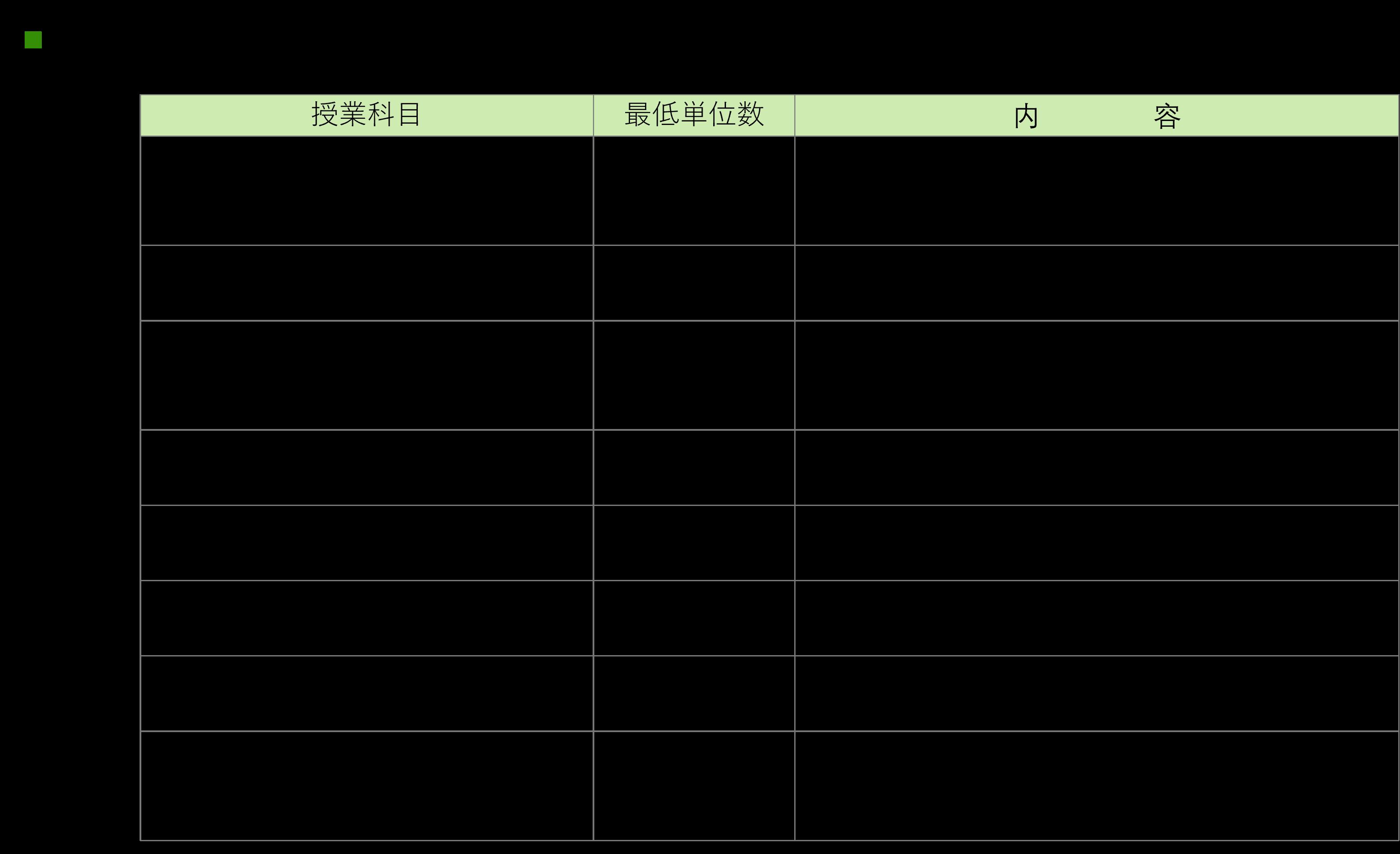 【資格について】フードマネジメントコース