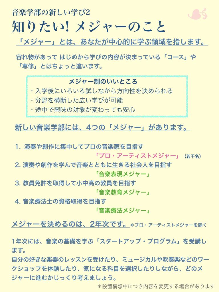 音楽学部の「新しい学びのスタイル」とは?(2)