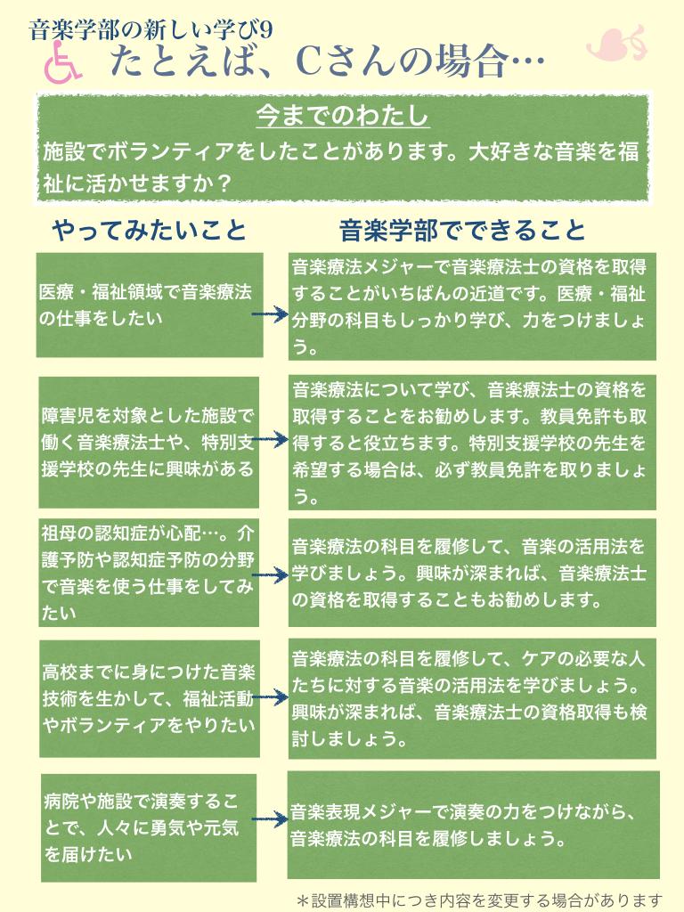 音楽学部の「新しい学びのスタイル」とは?(9)