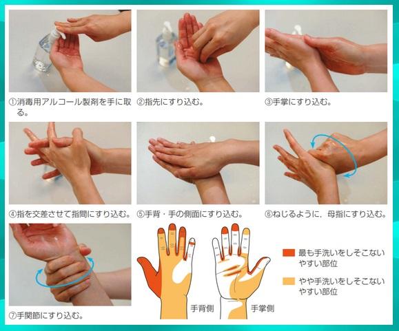 大切な手洗いと手指消毒