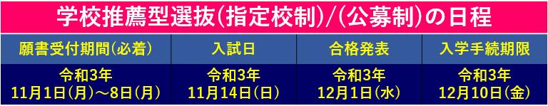 看護師の道へ入学試験情報 ~学校推薦型選抜~