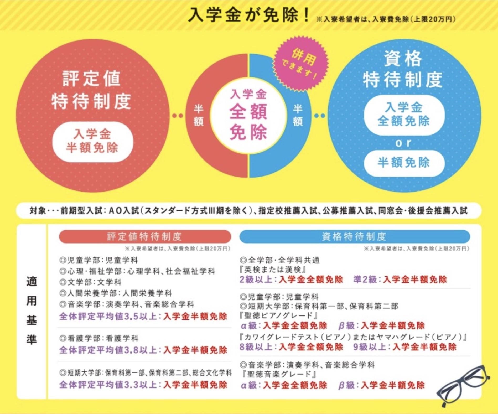 9月17日(日)にオープンキャンパスを開催致します。