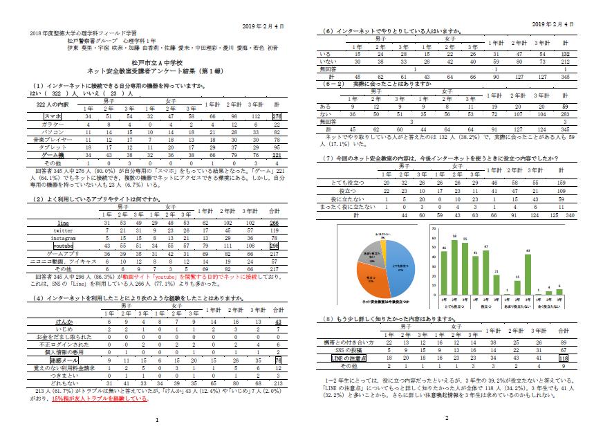 フィールドでもっと学ぶ:フィールド学習『松戸警察署グループ』活動報告