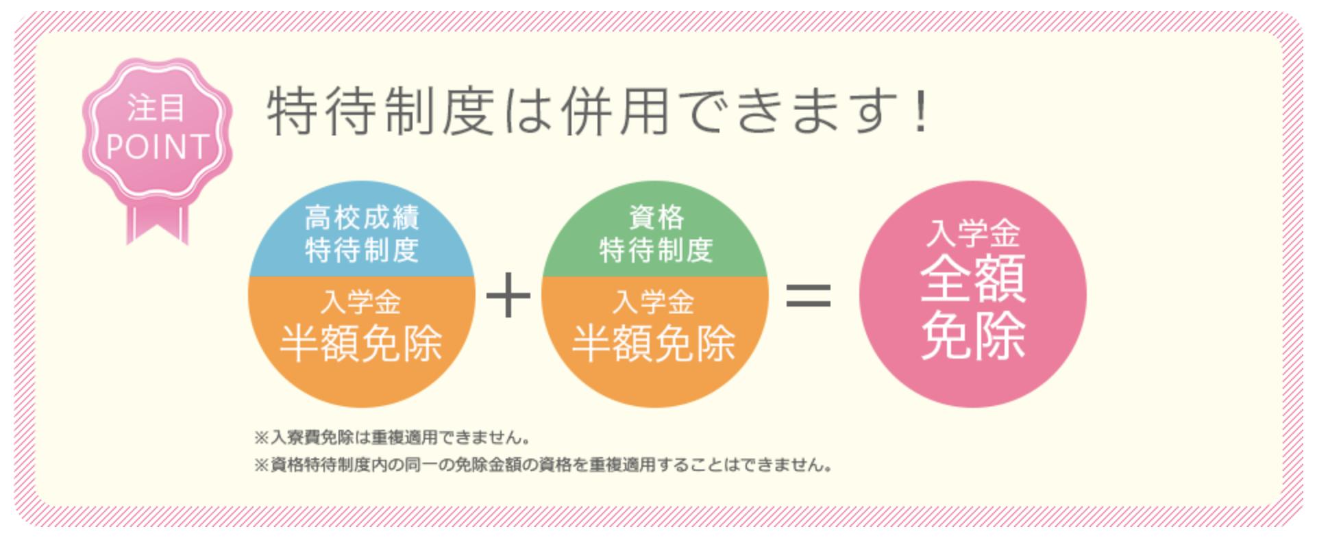 聖徳大学入試特待制度のご紹介